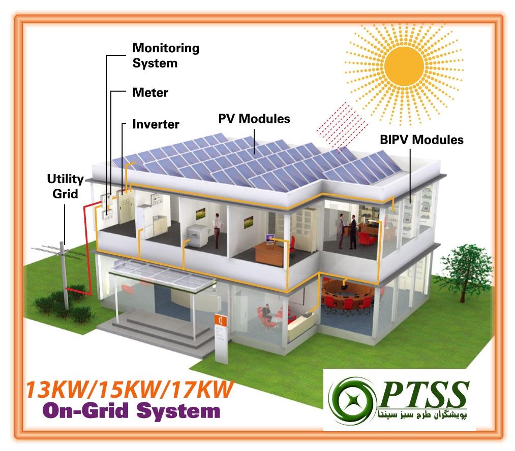 مشاوره و طراحی سیستم انرژی خورشیدی