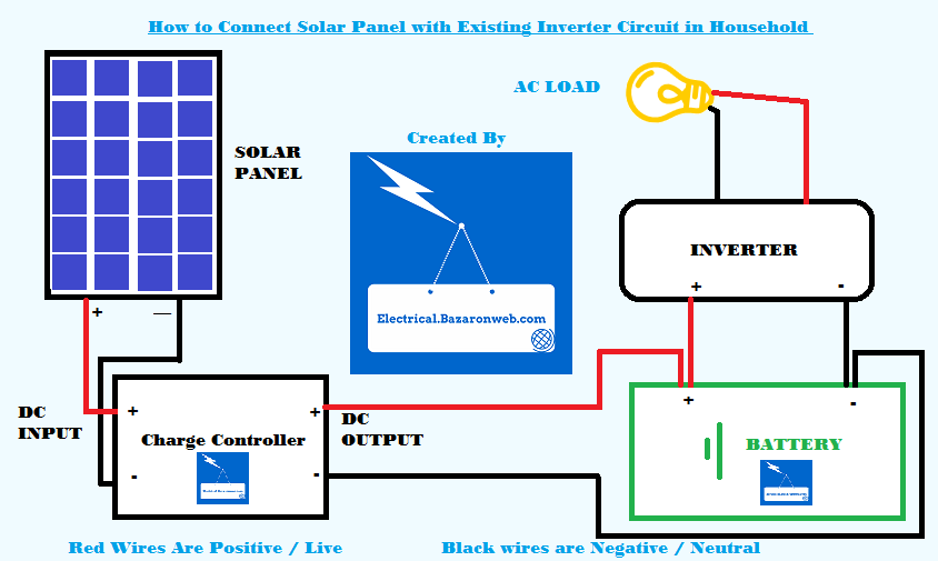 solar pv system wiring diagram تامین تجهیزات انرژی خورشیدی - پویشگران طرح سبز سپنتا